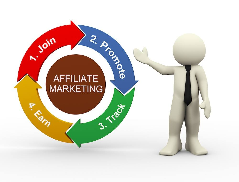 Affiliate Marketing WhatsApp
