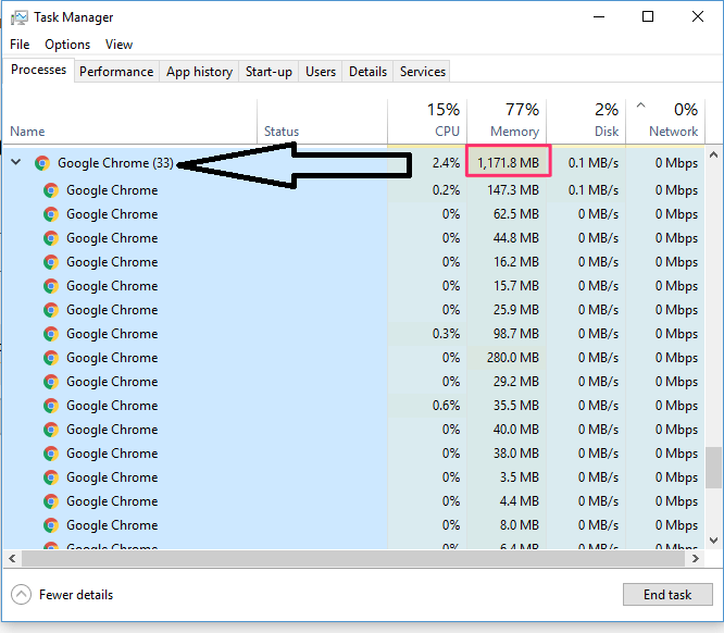 Chrome_Tabs_Memory_Usage