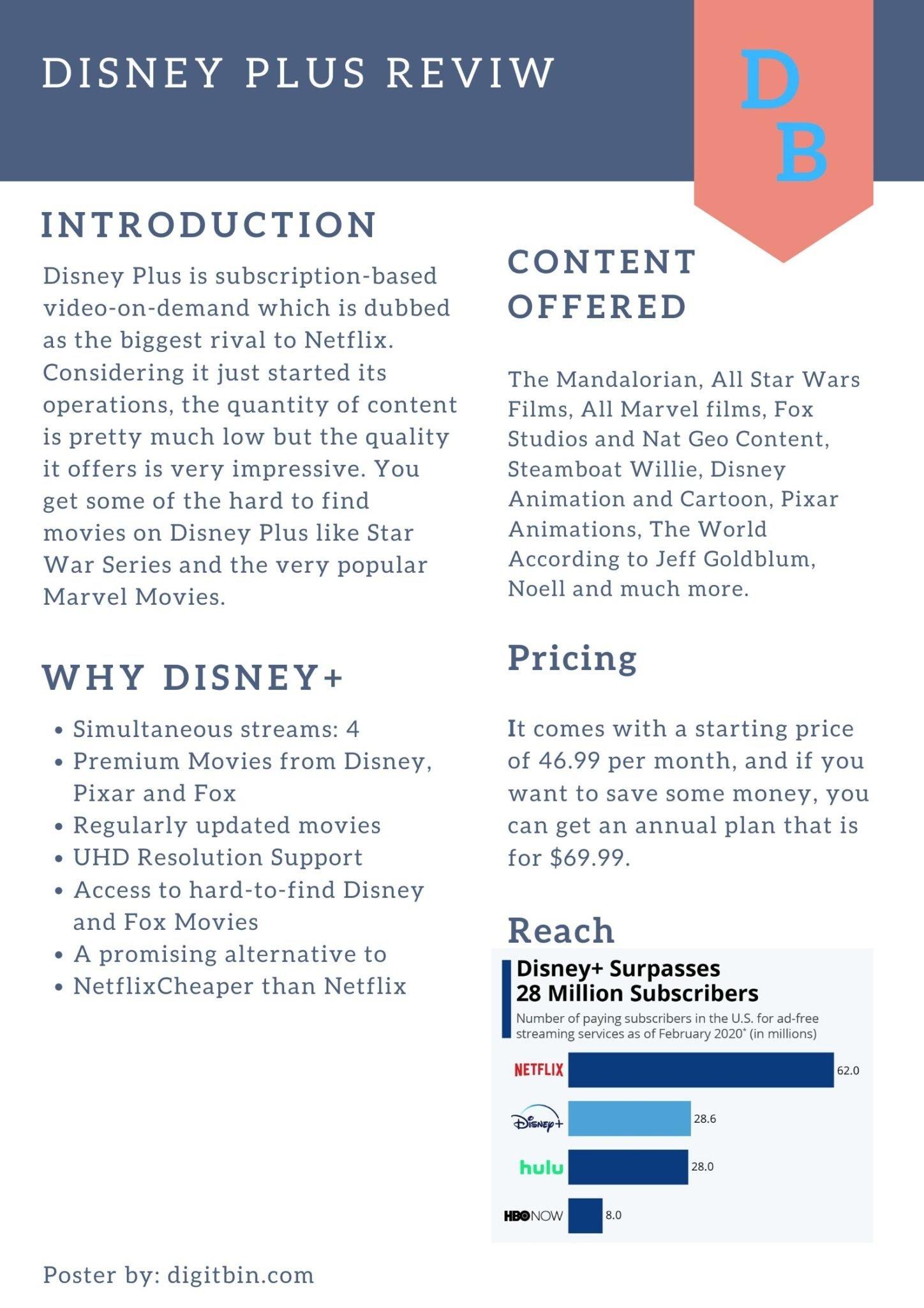 Disney+ Review Poster