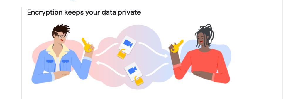 End-to End Encryption