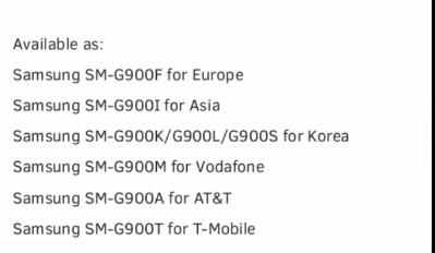 Exmaple of Samsung Phone Model Number