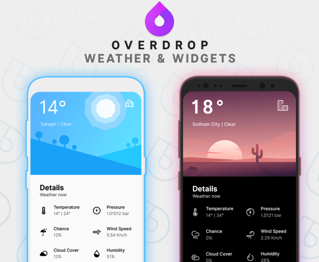 OverDrop