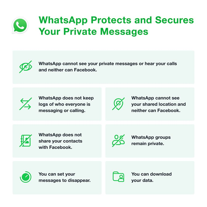 WhatsApp Releases a Note as Stories